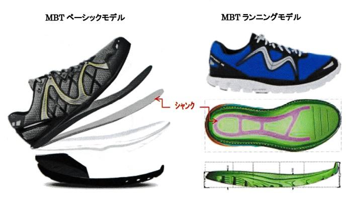 mbt_run_hikaku